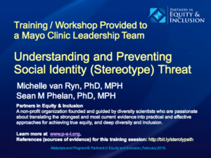 Understanding and Preventing Social Identity and Stereotype Threat Training-thumbnail